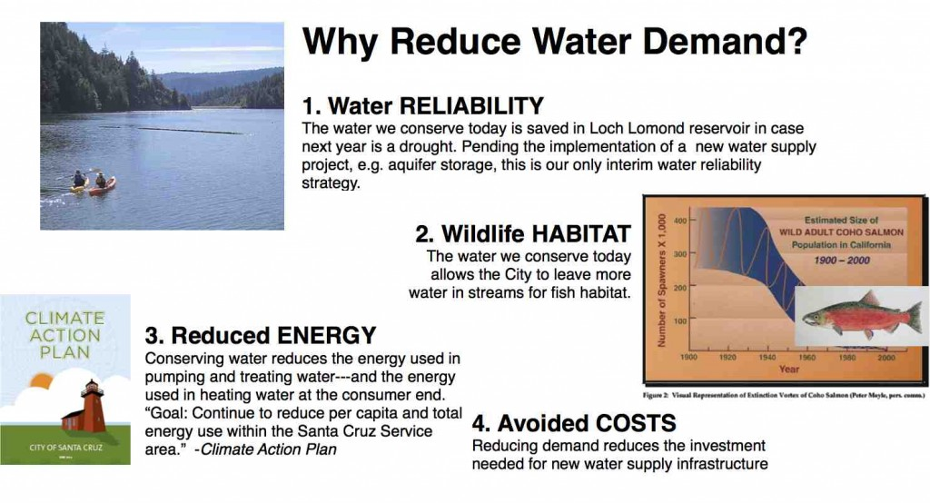 why reduce water demand?